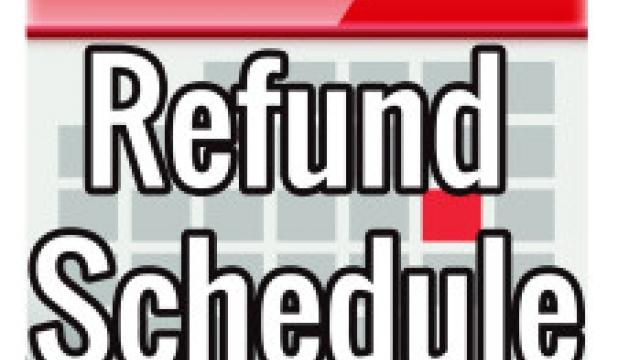 IRS 2017 Tax Refund Schedule - Estimate your Tax Refund date 2016